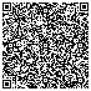 QR-код с контактной информацией организации № 1 ОБЛАСТНАЯ КЛИНИЧЕСКАЯ ГУЗ
