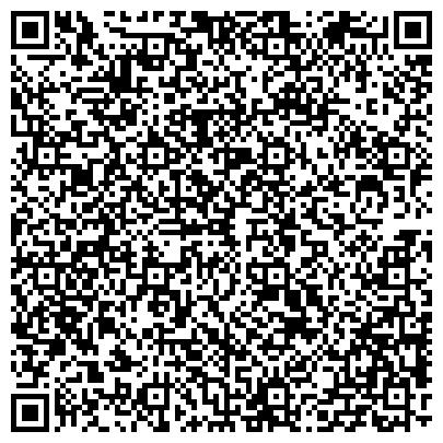 QR-код с контактной информацией организации НАУЧНО-ПРАКТИЧЕСКИЙ ЦЕНТР ДЕТСКОЙ ДЕРМАТОЛОГИИ И АЛЛЕРГОЛОГИИ