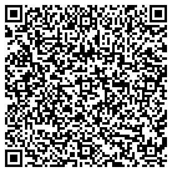 QR-код с контактной информацией организации МЕДСАНЧАСТЬ УГТУ-УПИ