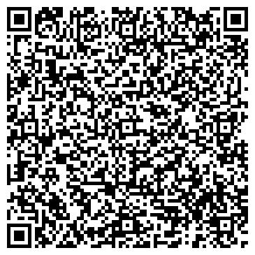 QR-код с контактной информацией организации МЕДСАНЧАСТЬ ФГУП ПО УОМЗ