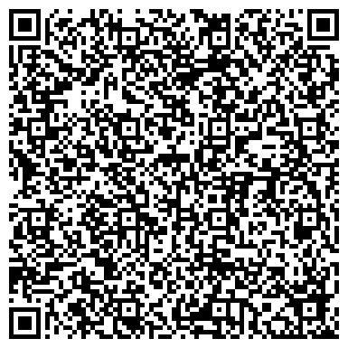 QR-код с контактной информацией организации ОХРАНЫ МАТЕРИНСТВА И МЛАДЕНЧЕСТВА ГУ УНИИФ РОСЗДРАВА
