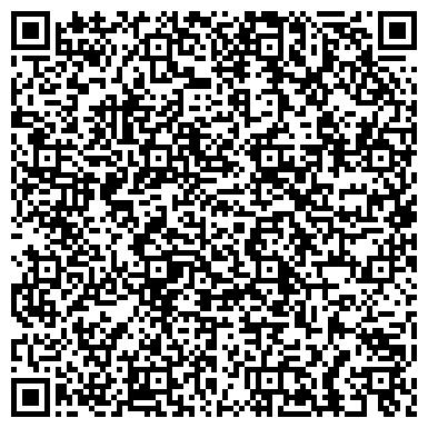 QR-код с контактной информацией организации САНГВИС СТАНЦИЯ ПЕРЕЛИВАНИЯ КРОВИ № 2 ГУЗ СО