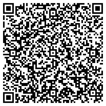 QR-код с контактной информацией организации НЕВСКАЯ ОПТИКА, ЗАО