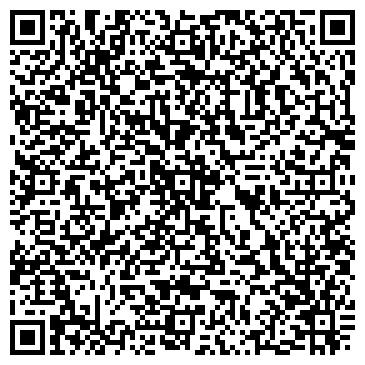 QR-код с контактной информацией организации № 17 ЛЕКАРСТВА УРАЛА, ООО