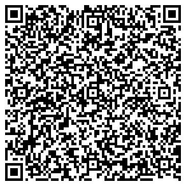 QR-код с контактной информацией организации АПТЕКА АВИЦЕННА-5, ООО