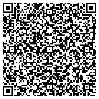 QR-код с контактной информацией организации АПТЕКА-СИТИ