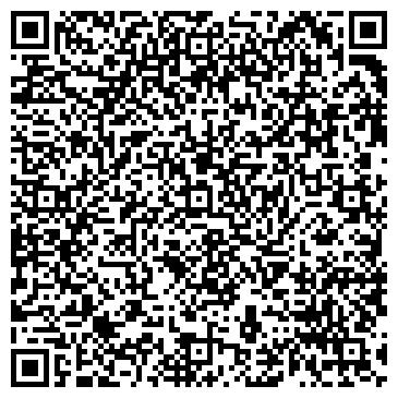 QR-код с контактной информацией организации АС-БЮРО ПЛЮС ООО ИНТЕРНЕТ-АПТЕКА
