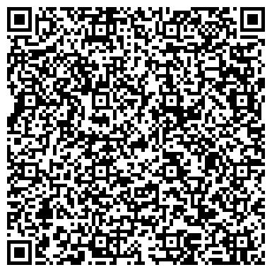 QR-код с контактной информацией организации ЗДРАВНИК АПТЕЧНАЯ СЕТЬ ЗАО ФАРМАЦЕВТИЧЕСКИЙ ЦЕНТР № 1