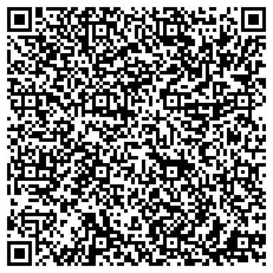 QR-код с контактной информацией организации ЗДРАВНИК АПТЕЧНАЯ СЕТЬ ЗАО ФАРМАЦЕВТИЧЕСКИЙ ЦЕНТР № 2