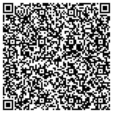 QR-код с контактной информацией организации ЗДРАВНИК АПТЕЧНАЯ СЕТЬ ЗАО ФАРМАЦЕВТИЧЕСКИЙ ЦЕНТР № 8
