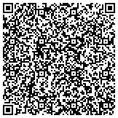 QR-код с контактной информацией организации ЗДРАВНИК АПТЕЧНАЯ СЕТЬ ЗАО ФАРМАЦЕВТИЧЕСКИЙ ЦЕНТР № 11 ( ОКБ № 1 СТАЦИОНАР)