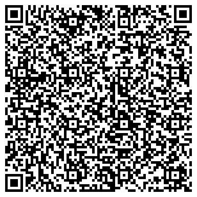 QR-код с контактной информацией организации ЗДРАВНИК АПТЕЧНАЯ СЕТЬ ЗАО ФАРМАЦЕВТИЧЕСКИЙ ЦЕНТР № 28