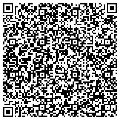 QR-код с контактной информацией организации ЗДРАВНИК АПТЕЧНАЯ СЕТЬ ЗАО ФАРМАЦЕВТИЧЕСКИЙ ЦЕНТР № 32