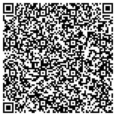 QR-код с контактной информацией организации ИСТОЧНИК ЗДОРОВЬЯ СЕТЬ АПТЕК