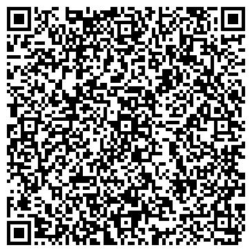 QR-код с контактной информацией организации РАДУГА АПТЕЧНАЯ СЕТЬ ООО № 5