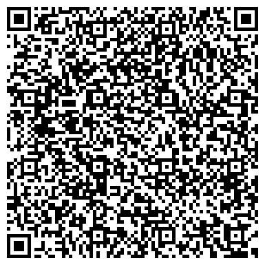 QR-код с контактной информацией организации ООО ПРОКАТ ДЕТСКИХ ТОВАРОВ НЕВАЛЯШКА