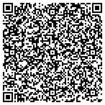 QR-код с контактной информацией организации ТОВАРЫ ДЛЯ ДОМА ИП КУЗЬМИНЫХ