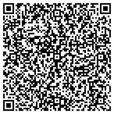 QR-код с контактной информацией организации ВИТАМИНКА КОМПАНИЯ, ООО