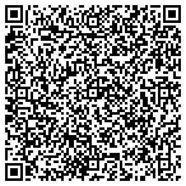 QR-код с контактной информацией организации РЕСУРС-ТРАСТ БАНК АКБ