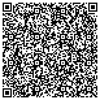 QR-код с контактной информацией организации РУСКАН ДИСТРИБЬЮШН ООО ФИЛИАЛ РУСКАН УРАЛЬСКИЙ