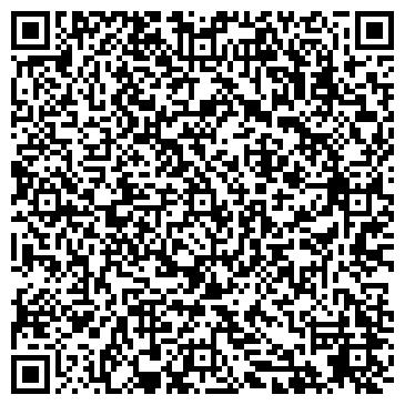 QR-код с контактной информацией организации САДОВАЯ ТЕХНИКА