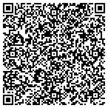 QR-код с контактной информацией организации МЕЖРАЙСЕЛЬХОЗХИМИЯ НОВОЕЛЬНЯНСКАЯ ОАО