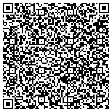 QR-код с контактной информацией организации ПТУ 191 СЕЛЬСКОХОЗЯЙСТВЕННОГО ПРОИЗВОДСТВА КОЗЛОВЩИНСКОЕ