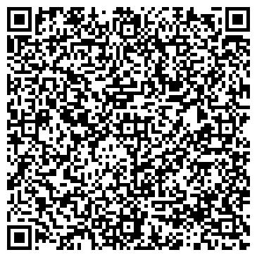 QR-код с контактной информацией организации ПРОВИАНТ-93 ООО МАРКИД-2