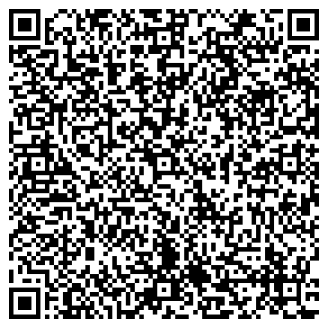 QR-код с контактной информацией организации ЛЬНОЗАВОД ДУБРОВЕНСКИЙ ОАО