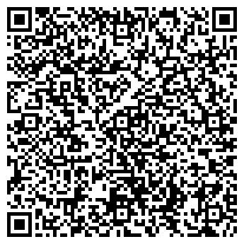 QR-код с контактной информацией организации СЕМЕРКА ГАВРЮШКИН, ИП