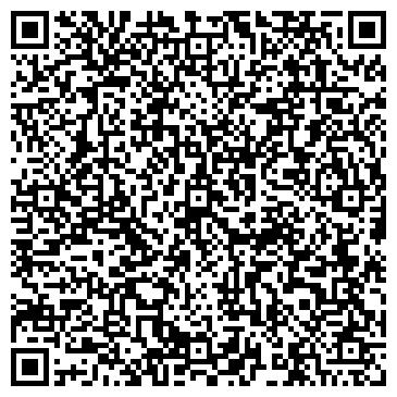QR-код с контактной информацией организации НОВАЯ КУХНЯ СКПОП ИП ЗАГОРЕВСКАЯ Е.Д.