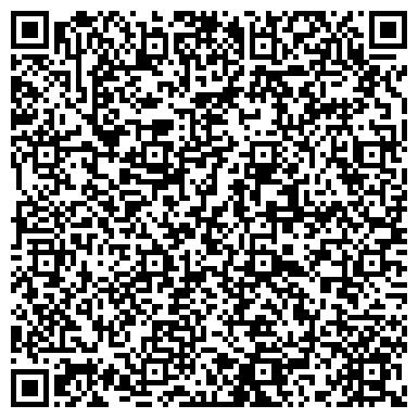 QR-код с контактной информацией организации № 15 МЯСОПРОДУКТЫ ОАО ЕКАТЕРИНБУРГСКИЙ МЯСНОЙ КОМБИНАТ