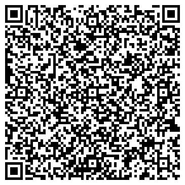 QR-код с контактной информацией организации РУССКИЙ БАНК РАЗВИТИЯ КБ