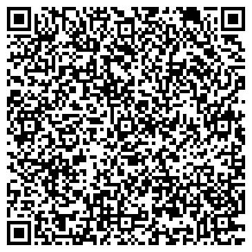 QR-код с контактной информацией организации НАДЕЖДА ЦЕНТР ДЕТСКОГО ТВОРЧЕСТВА МОУ ДОД