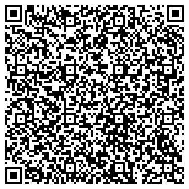 QR-код с контактной информацией организации НАПАРНИК ЦЕНТР ПОДГОТОВКИ СОБАК ПРОВОДНИКОВ