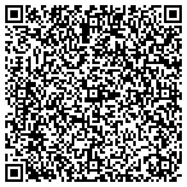 QR-код с контактной информацией организации ШКОЛА ДРЕССИРОВКИ СОБАК СЕМЕРИКОВА