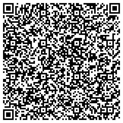 QR-код с контактной информацией организации БОДИБИЛДИНГА И ФИТНЕСА ФЕДЕРАЦИЯ СВЕРДЛОВСКОЙ ОБЛАСТИ ТРЕНИНГ-ЗАЛ