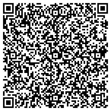 QR-код с контактной информацией организации СОВЕТСКИЙ БАНК АКБ