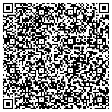 QR-код с контактной информацией организации НИКО-ТУРИСТИК ООО ИТАЛЬЯНСКИЙ ТУРОПЕРАТОР