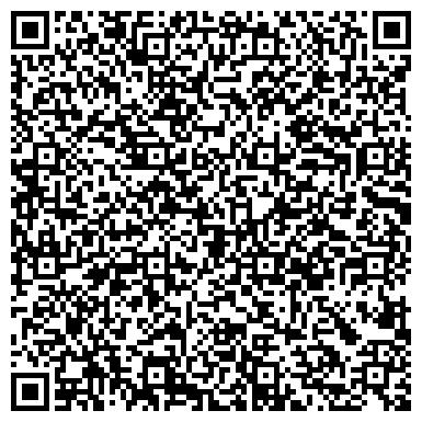 QR-код с контактной информацией организации НЕДВИЖИМОСТЬ РУСИ ЦЕНТРАЛЬНЫЙ ОФИС, ООО