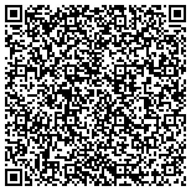 QR-код с контактной информацией организации ЭНЕРГОАУДИТ УРАЛ ЭКСПЕРТНО-ТЕХНИЧЕСКИЙ ЦЕНТР