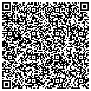 QR-код с контактной информацией организации ГОРИСЛАВЦЕВ И КО АУДИТ ЕКАТЕРИНБУРГСКИЙ ФИЛИАЛ