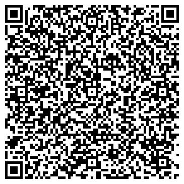 QR-код с контактной информацией организации АССОЦИАЦИЯ НАЛОГИ РОССИИ, ЗАО