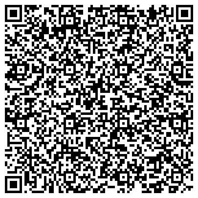 QR-код с контактной информацией организации ИНДУСТРИАЛЬНАЯ ЭКОЛОГИЯ (ИНДЭКО) ОТДЕЛ ЭКОЛОГИИ ФГУП ВУХИН