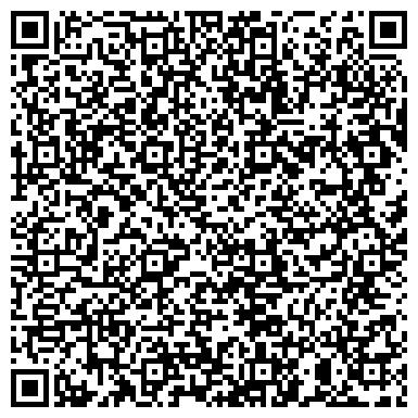 QR-код с контактной информацией организации НАЛОГИ И ФИНАНСОВОЕ ПРАВО ГРУППА КОМПАНИЙ