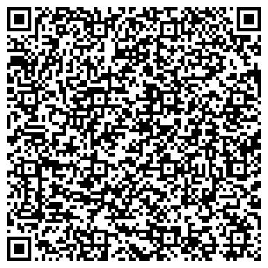 QR-код с контактной информацией организации НЕЗАВИСИМАЯ АУДИТОРСКАЯ КОМПАНИЯ, ООО