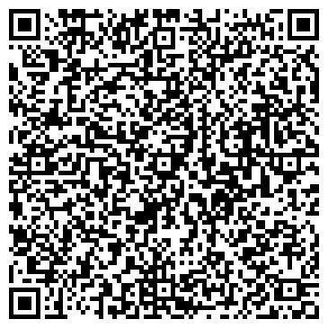 QR-код с контактной информацией организации ПРАКТИКА КОНСАЛТИНГОВЫЙ ЦЕНТР