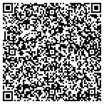QR-код с контактной информацией организации ЦЕНТР БИЗНЕС-ПЛАНИРОВАНИЕ, ООО