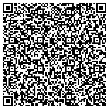 QR-код с контактной информацией организации ИРМА ИНФОРМАЦИОННО-РЕКЛАМНОМАРКЕТИНГОВОЕ АГЕНТСТВО