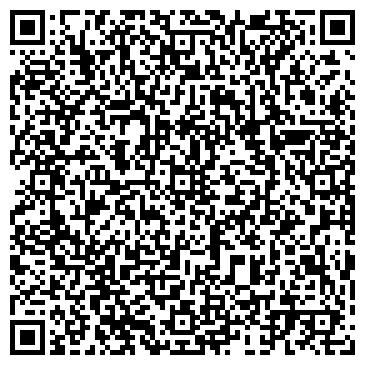 QR-код с контактной информацией организации ШКУРНЫЙ ВОПРОС, ООО